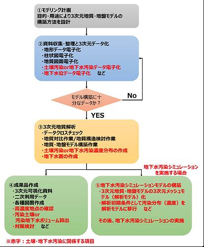 エイト日技_図1.png