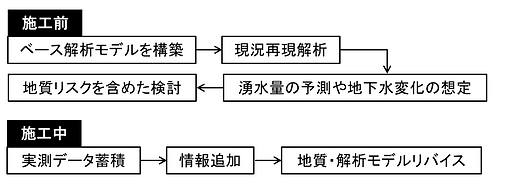 chiso_図2.png