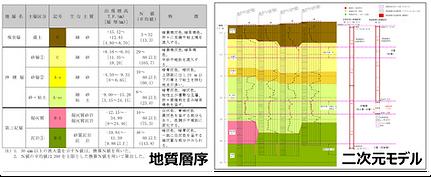 tksoil_図2.png