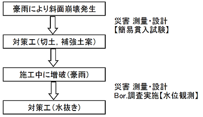 sogo_図1.png