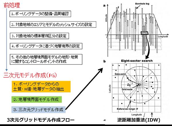 中央開発_図1.png