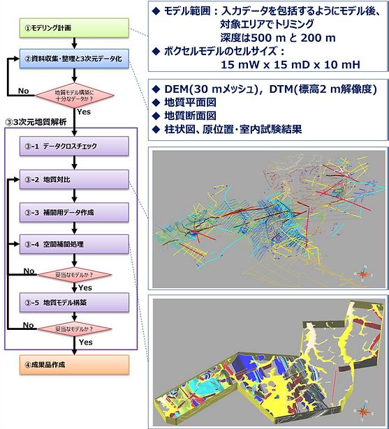 KisoJiban_図2.png