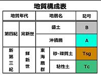 東邦地水_図4.png