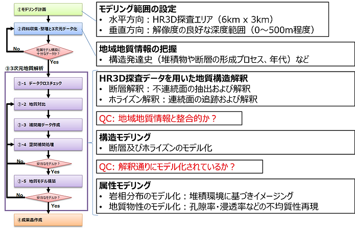 地球科学総合研_図2.png