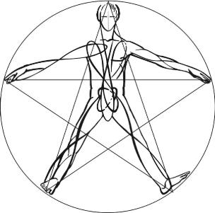 Cadeias musculares e o Pilates: um diálogo possível.
