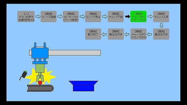 ①シーケンス制御の概略図3(誤動作)ワークに当たったとき-1.jpg