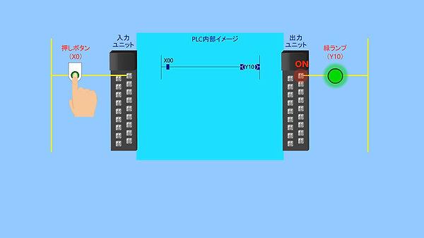 Q CPU(ランプON).jpg