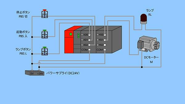 ③(PLC冒頭説明)DCモーターを起動する制御盤のPLC配線図2(最初).jpg
