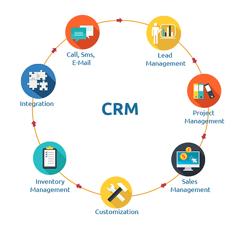 CRM image.png