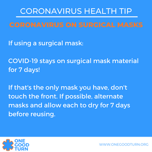 Covid on Surgical Masks.png