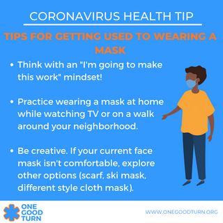 Tips for Getting Used to Wearing a Mask.