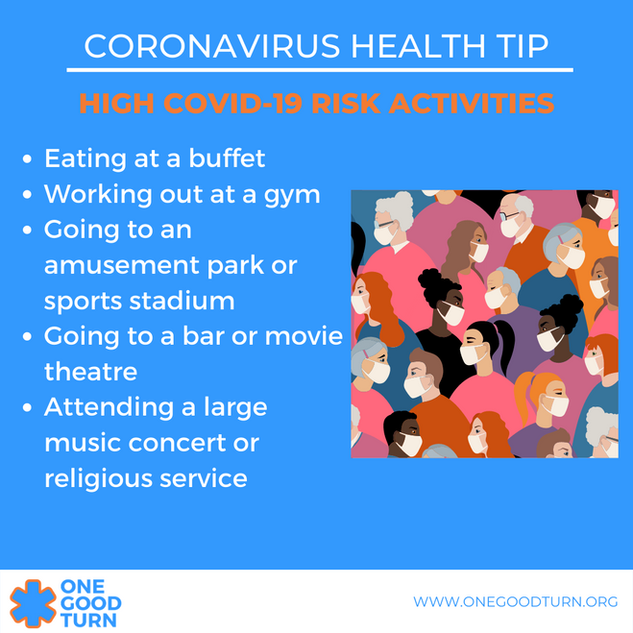 High COVID-19 Risk Activities.png