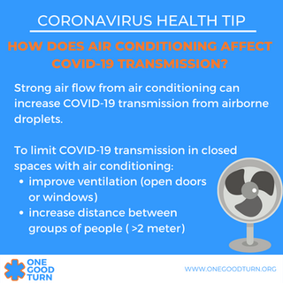 How Does Air Conditioning Affect COVID-1