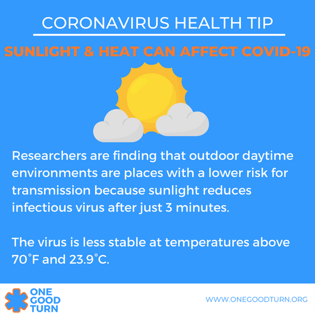 Sunlight & Heat Can Affect COVID-19.png