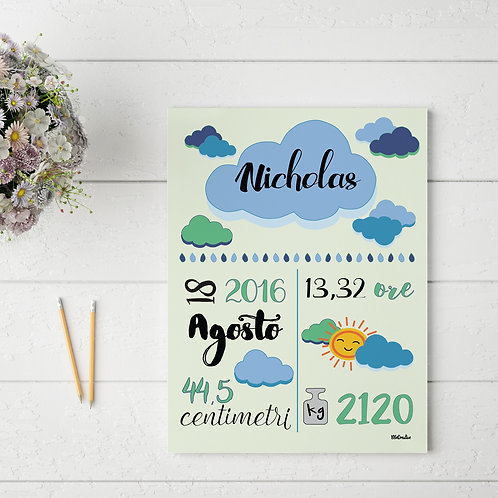 Carte Nascita - Bambino -Personalizzata