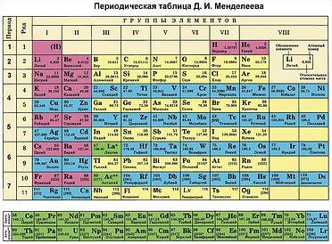 ПСХЭ Д.И.Менделеева.jpg