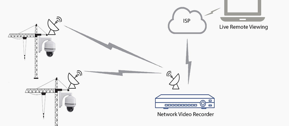 CCTV System Deployement via Point-to Multipoint Wireless Connectivity