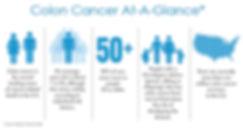 Colon-Cancer-Infographic-1024x544.jpg
