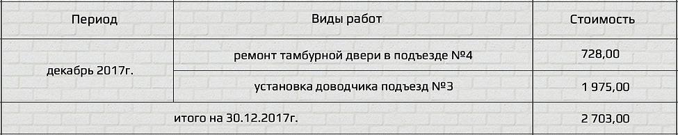 Снимок экрана 2019-06-15 в 17.18.28.png