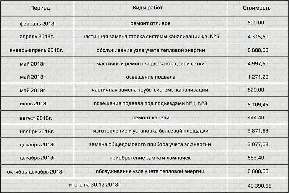 Снимок экрана 2019-06-15 в 20.27.13.png