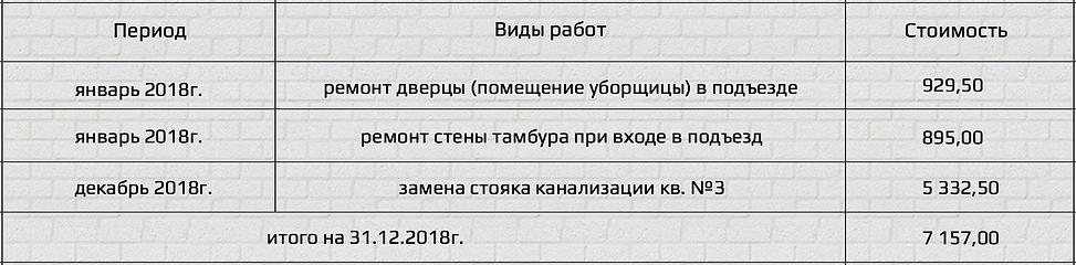 Снимок экрана 2019-06-15 в 17.55.56.png