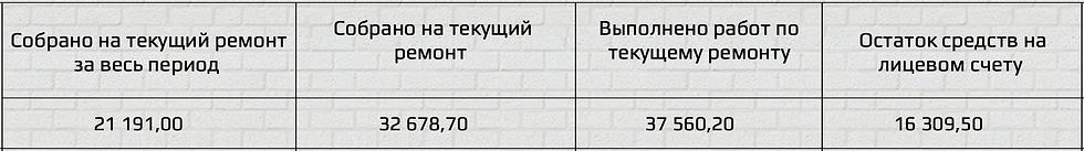 Снимок экрана 2019-06-15 в 18.07.58.png