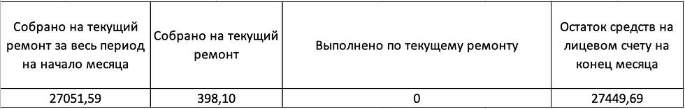Снимок экрана 2020-08-24 в 23.14.01.png