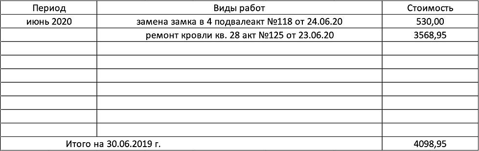 Снимок экрана 2020-07-30 в 14.04.46.png