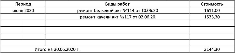 Снимок экрана 2020-07-27 в 10.02.39.png