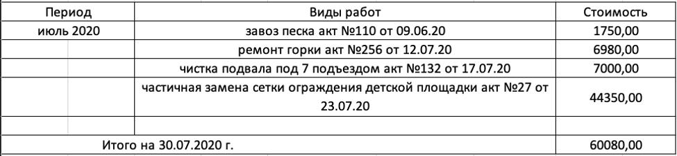 Снимок экрана 2020-09-12 в 11.16.50.png