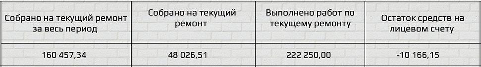 Снимок экрана 2019-06-15 в 17.31.16.png