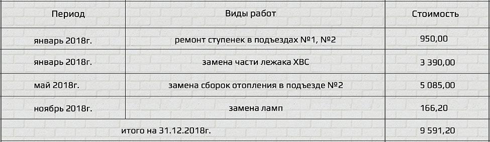 Снимок экрана 2019-06-15 в 19.38.22.png