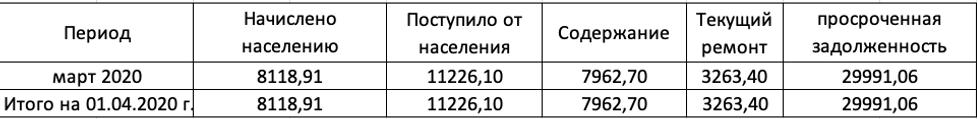 Снимок экрана 2020-07-27 в 12.04.52.png