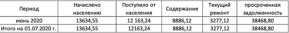 Снимок экрана 2020-09-13 в 01.08.04.png