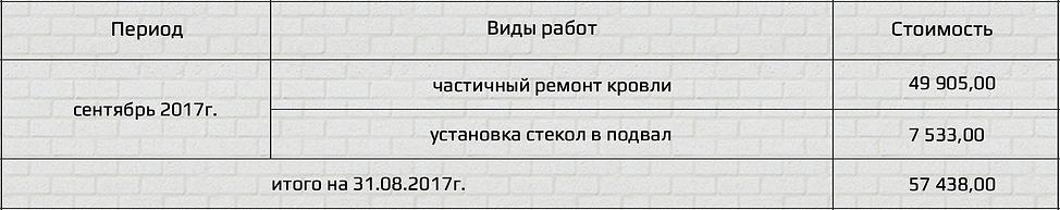 Снимок экрана 2019-06-15 в 16.33.46.png