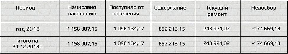 Снимок экрана 2019-06-17 в 21.51.45.png