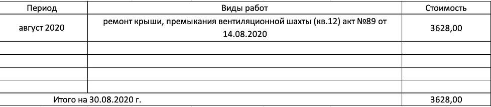 Снимок экрана 2020-09-29 в 13.23.31.png