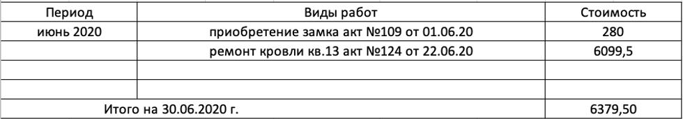 Снимок экрана 2020-08-04 в 23.15.14.png