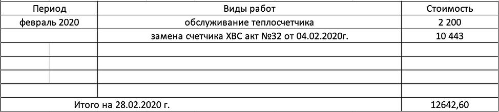 Снимок экрана 2020-07-27 в 09.43.29.png