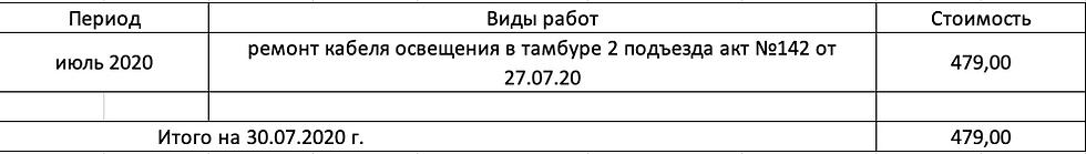 Снимок экрана 2020-09-14 в 23.03.14.png