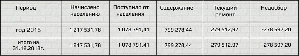 Снимок экрана 2019-06-17 в 23.20.01.png