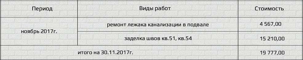 Снимок экрана 2019-06-15 в 17.10.22.png