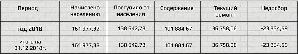 Снимок экрана 2019-06-15 в 19.38.49.png