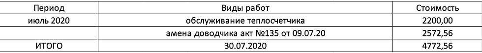 Снимок экрана 2020-09-14 в 22.49.45.png