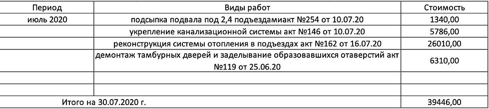 Снимок экрана 2020-09-14 в 23.07.16.png