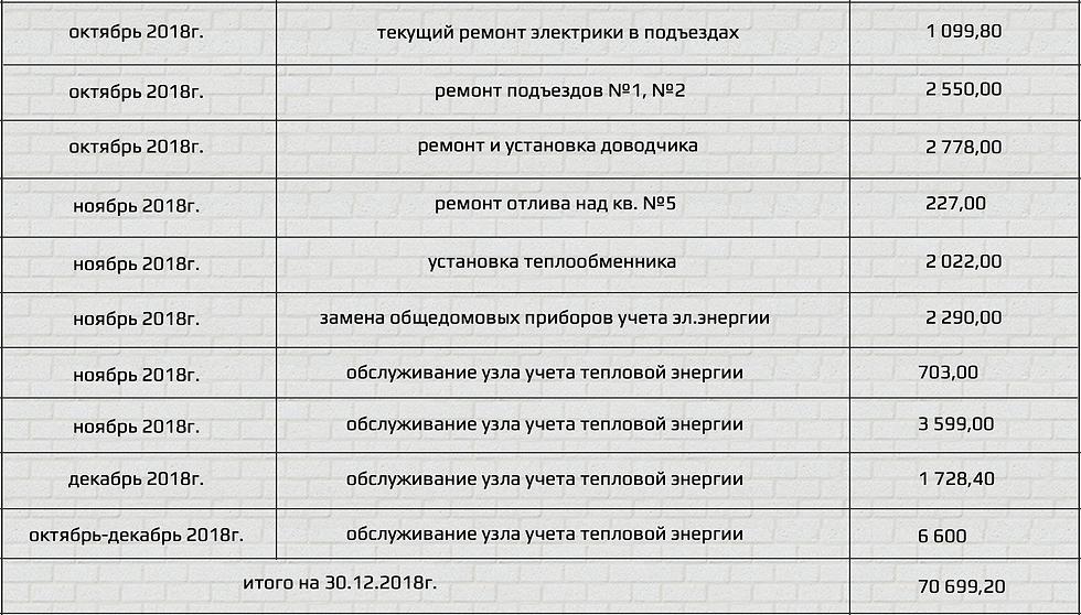 Снимок экрана 2019-06-17 в 21.53.27.png