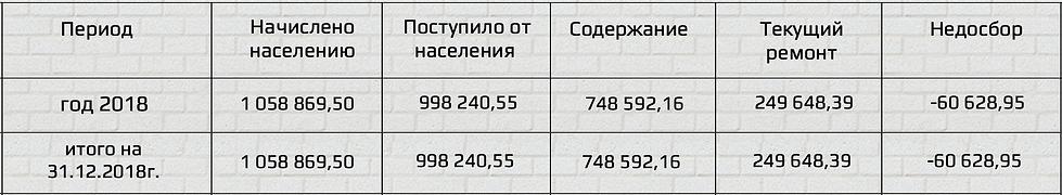 Снимок экрана 2019-06-15 в 20.56.12.png