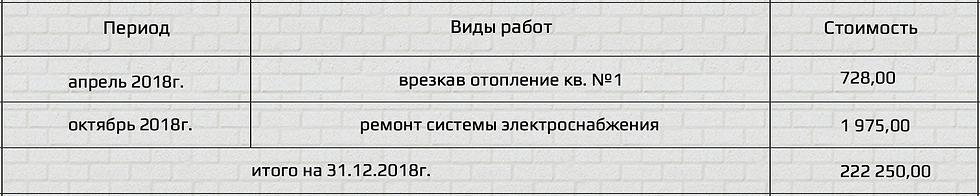 Снимок экрана 2019-06-15 в 17.31.00.png