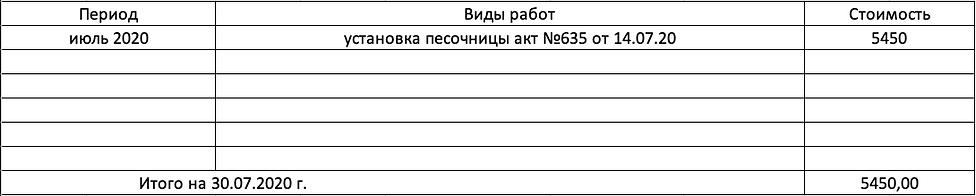 Снимок экрана 2020-09-11 в 19.47.42.png