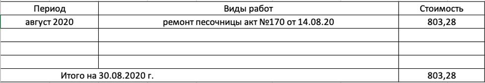 Снимок экрана 2020-09-29 в 14.06.37.png